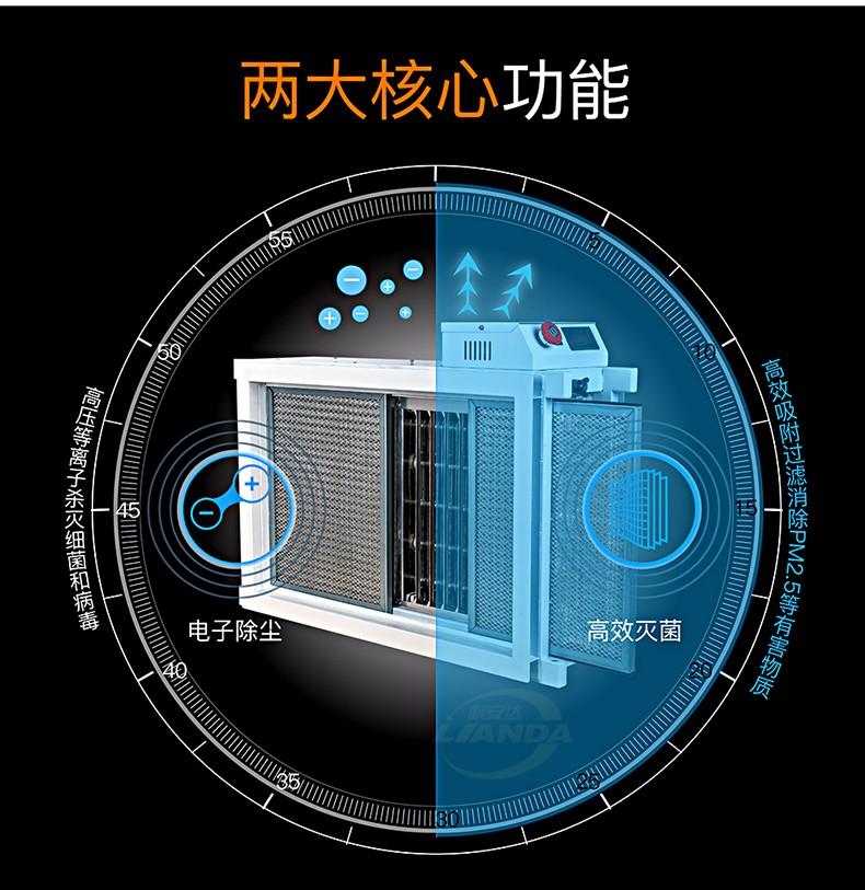 管道式电子除尘空气净化器